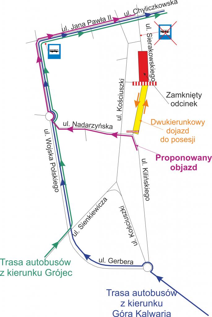 Objazdy Sierakowskiego