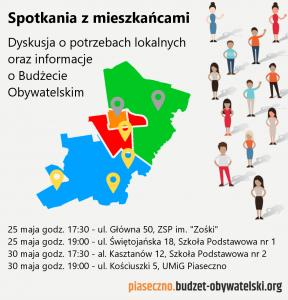Spotkania informacyjne o Budżecie Obywatelskim