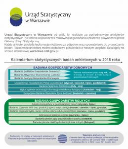 kalendarium badań statystycznych