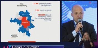 Jak działa metropolia warszawska? O Zintegrowanych Inwestycjach Terytorialnych