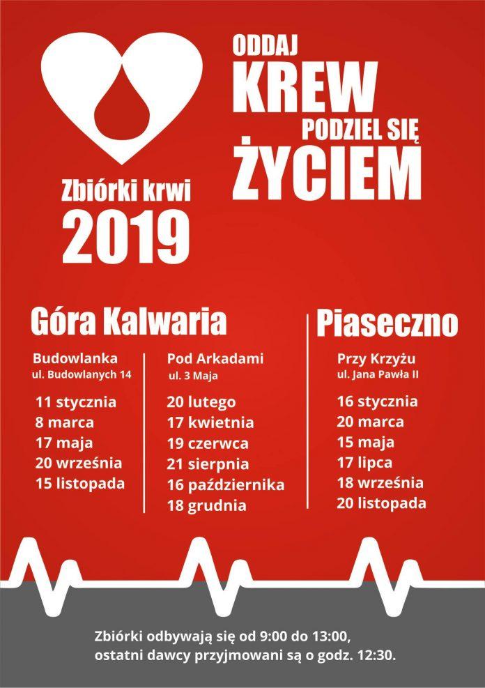 Zbiórki krwi w 2019