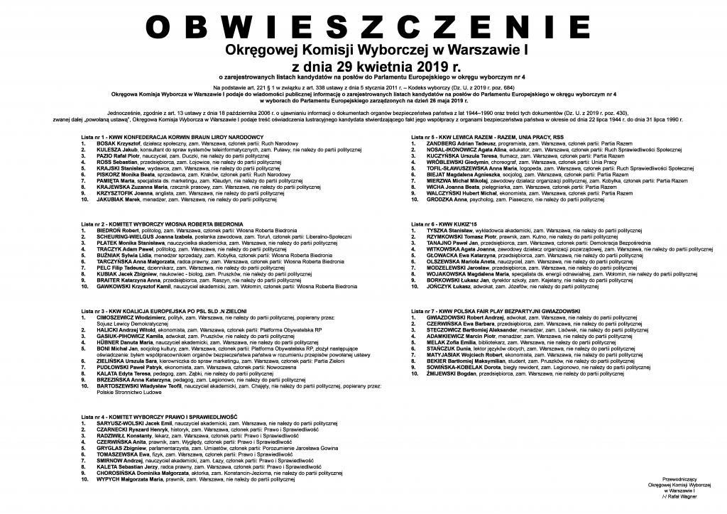 Obwieszczenie Okręgowej Komisji Wyborczej w Warszawie I z dnia 29 kwietnia 2019 r. o zarejestrowanych listach kandydatów na posłów do Parlamentu Europejskiego w okręgu wyborczym nr 4