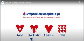 Platforma WsparcieDlaSzpitala.pl