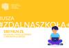 Zdalna szkoła+ w Gminie Piaseczno