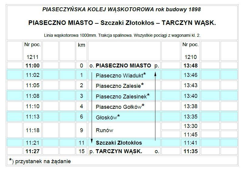 Piaseczyńsko-Grójecka Kolej Wąskotorowa rozkład jazdy
