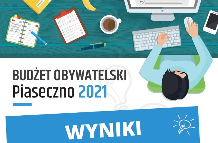 Plakat Budżet Obywatelski 2021 wyniki głosowania. 19 zwycięskich projektów. Szczegółowe wyniki głosowania i statystyki znajdują się na stronie www.bo.piaseczno.eu