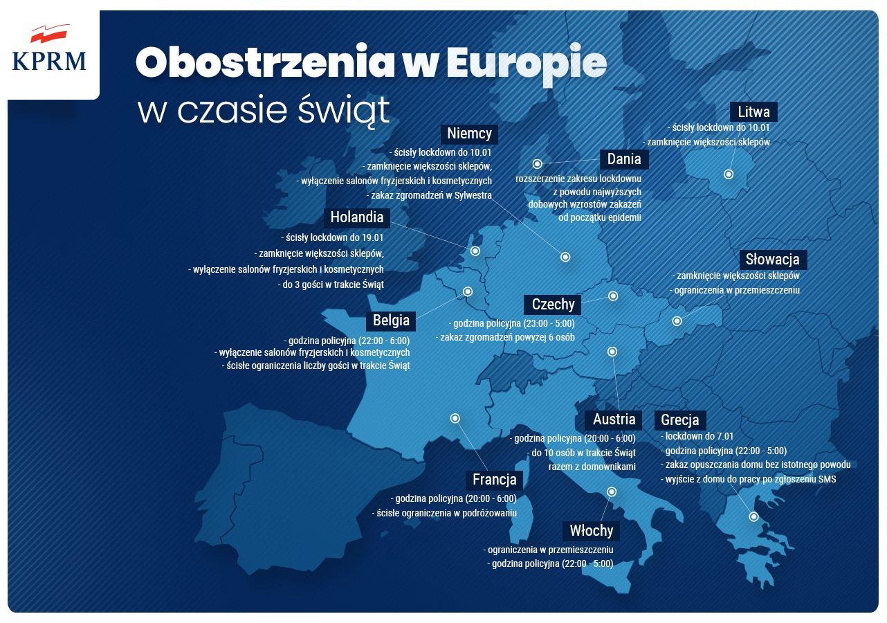 Ilustracja. Obostrzenia w wybranych krajach europejskich
