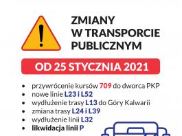 Zmiany w transporcie publicznym na terenie gminy Piaseczno od 25 stycznia 2021 roku