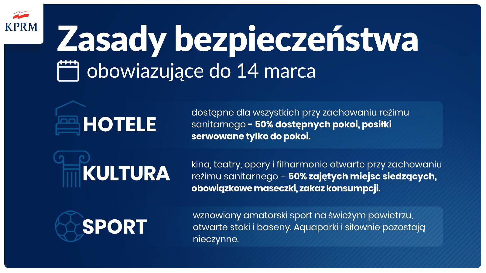 Przedłużenie dotychczas obowiązujących zasad bezpieczeństwa do 14 marca 2021 roku