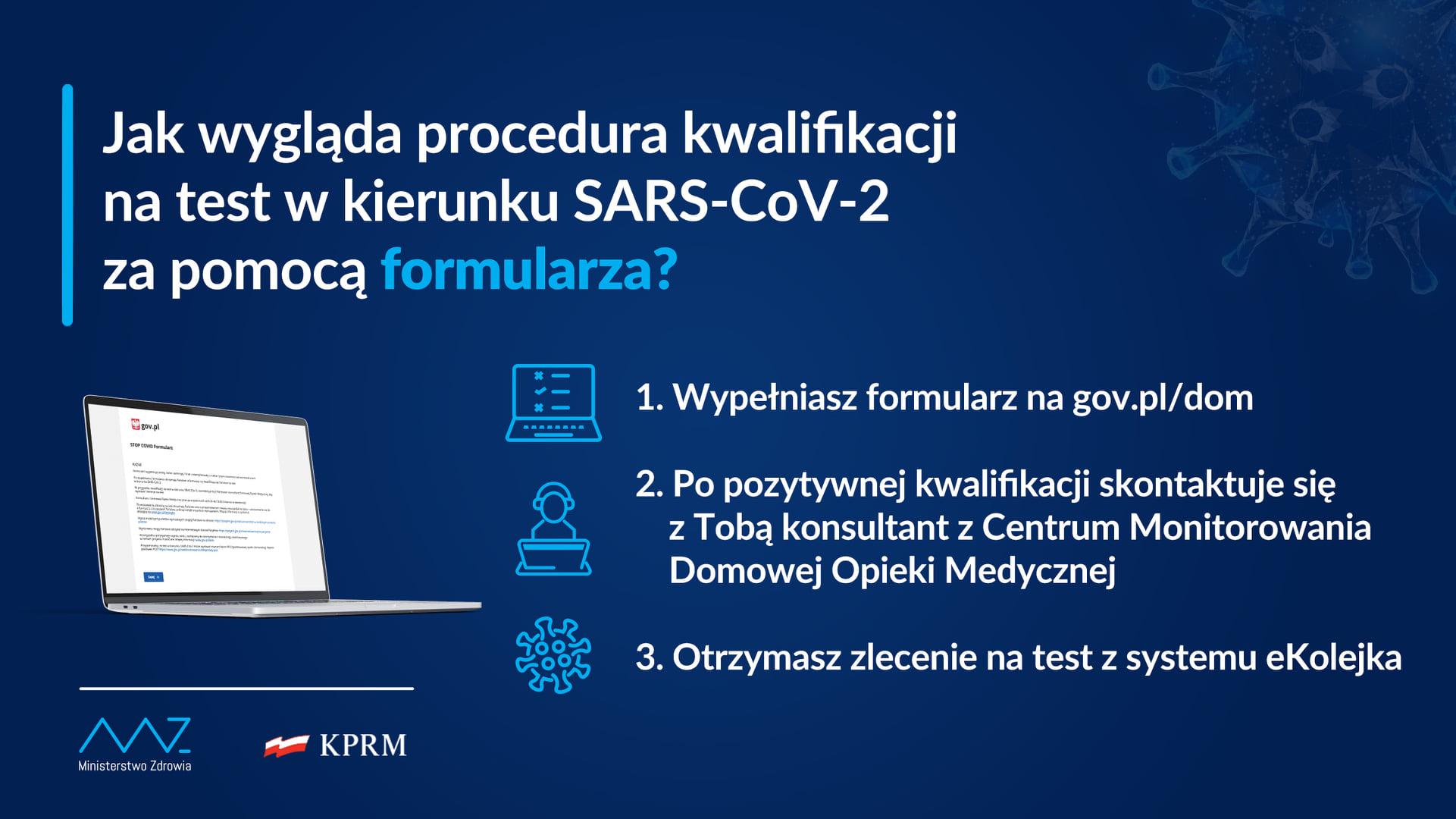 Ilustracja. Jak wygląda procedura kwalifikacji na test w kierunku SARS-CoV-2 za pomocą formularza?