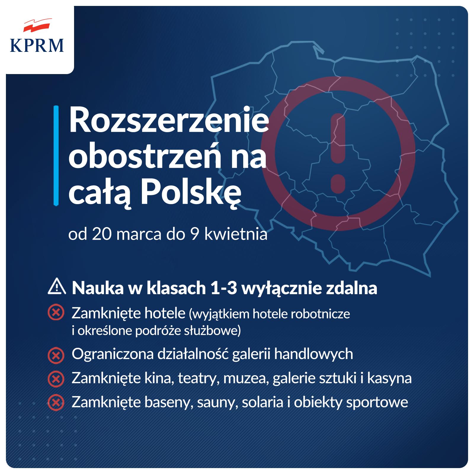 Ilustracja. Od 20 marca rozszerzamy zasady bezpieczeństwa na całą Polskę. Nauka w klasach 1-3 wyłącznie zdalna. Zamknięte hotele. Ograniczona działalność galerii handlowych. Zamknięte instytucje kultury. Zamknięte obiekty sportowe.
