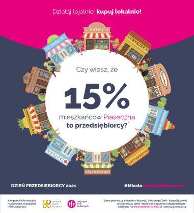 Dzień Przedsiębiorcy 2021. Czy wiesz, że 15% mieszkańców Piaseczna to przedsiębiorcy? Dziękujemy Wam za to, że wspieracie lokalne inicjatywy i budując więzi społeczne, jednocześnie inwestujecie w swoje miasto. Działaj lojalnie: kupuj lokalnie!